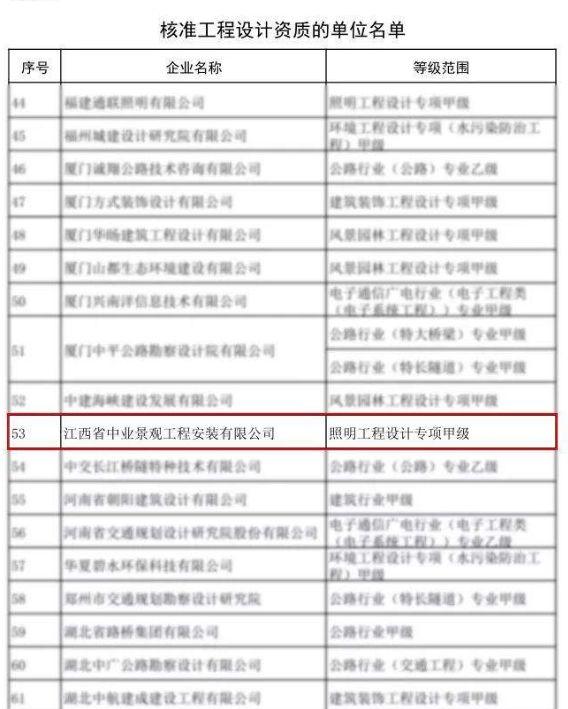 """中业集团全资子公司成为""""照明工程设计专项甲级资质""""企业临安"""